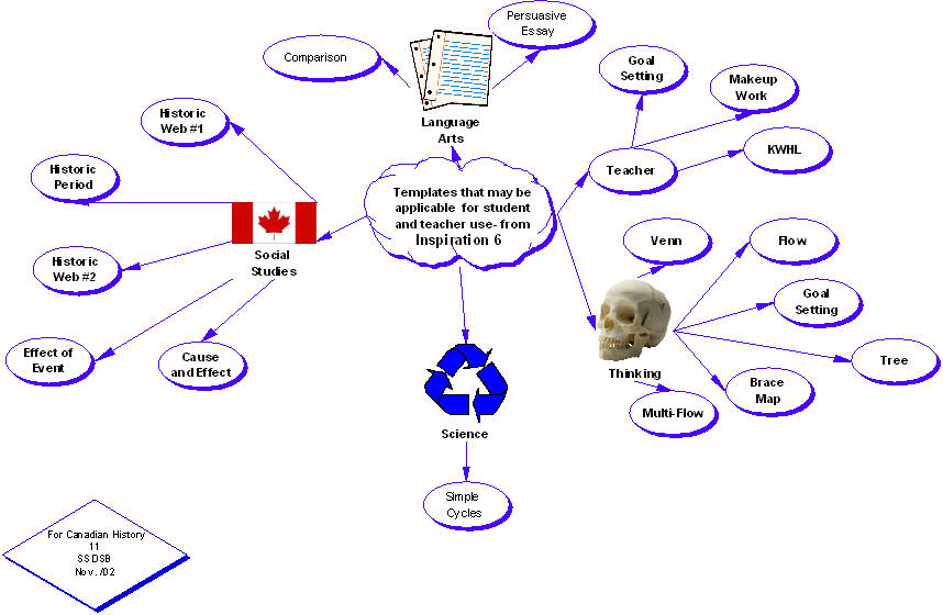 Canadian History Timeline From the canadian history 11